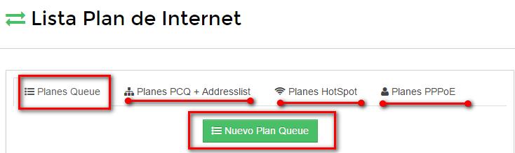 Lista plan de internet