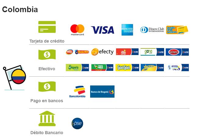 Resultado de imagen para pasarela de pagos payu colombia